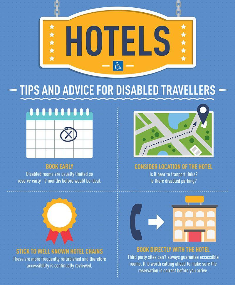 A Guide to Accessible Travel Infographic - Hotels