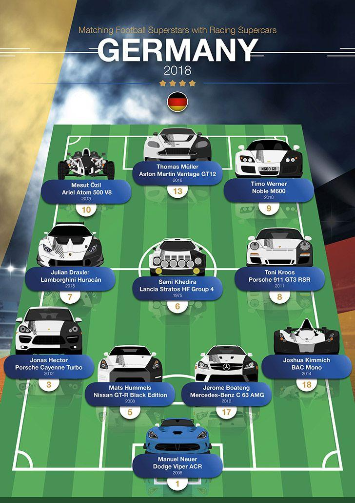 Germany team line-up