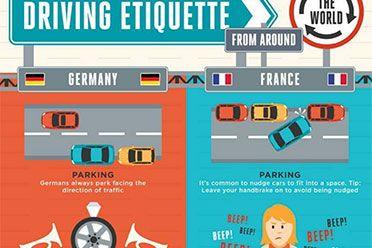 driving etiquette around the world infographic
