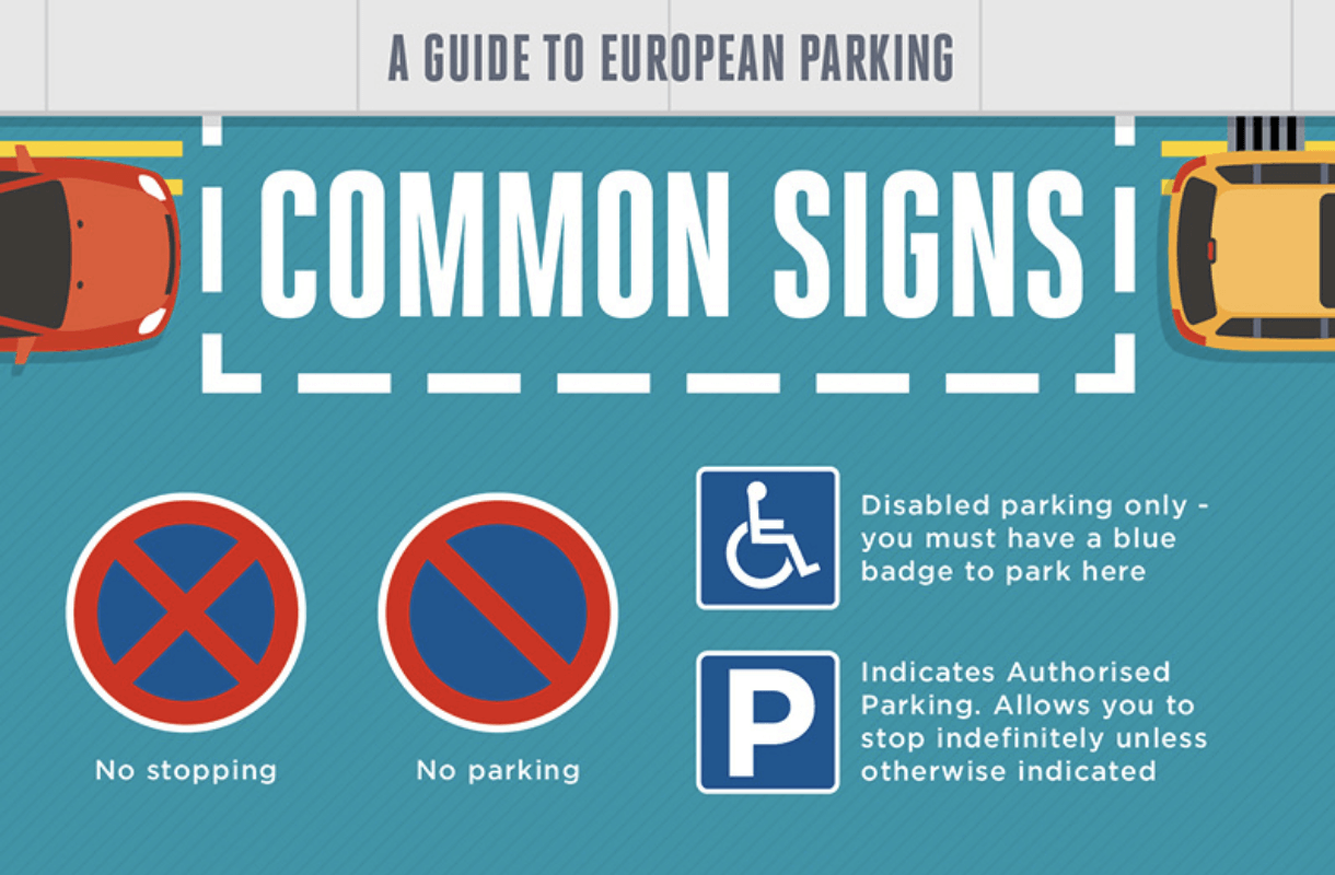 European parking guide infographic